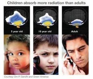 Děti přijímají mnohem více elektromagnetického záření než dospělí